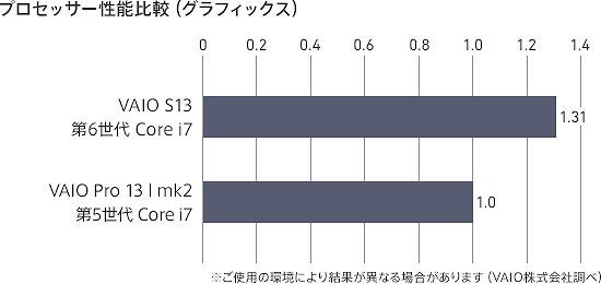 グラフィックス比較.jpg