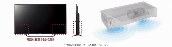 y_kj-x8000c_bass-reflex-speaker.jpg