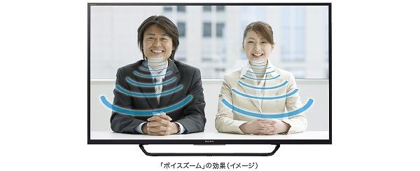 y_kj-x8000c_voicezoom.jpg