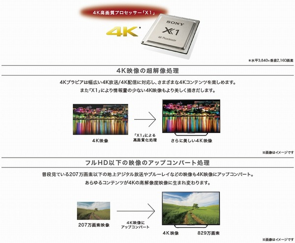y_kj-x8000c_x1.jpg