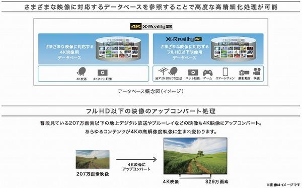 y_kj-x8300d_top_4k-x-reality-pro.jpg