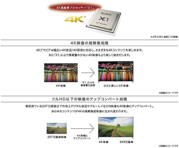 y_kj-x9000c_x1.jpg