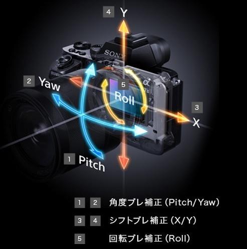5軸手振れ補正.jpg
