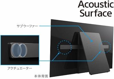 original_kj-a1_acoustic-surface.jpg